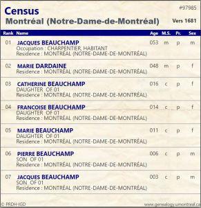 Jacques 1681 Census.JPG