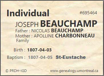BEAUCHAMP, Joseph 1807- PRDH Individual Record 695464.jpg