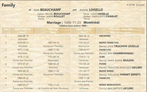 Jean Beauchamp Jeanne Loiselle.jpg